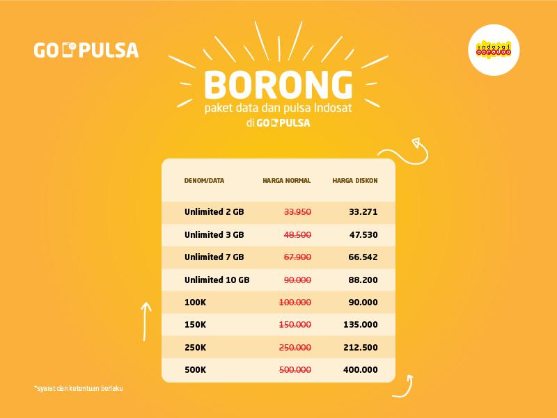 Borong Semua Promo Indosat Di Go Pulsa Gopulsa