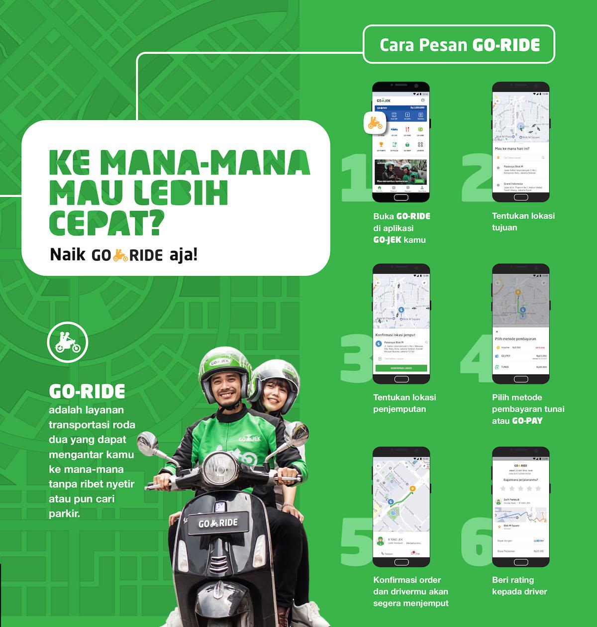 Cara Pesan Go Ride Atau Cara Menggunakan Aplikasi Untuk