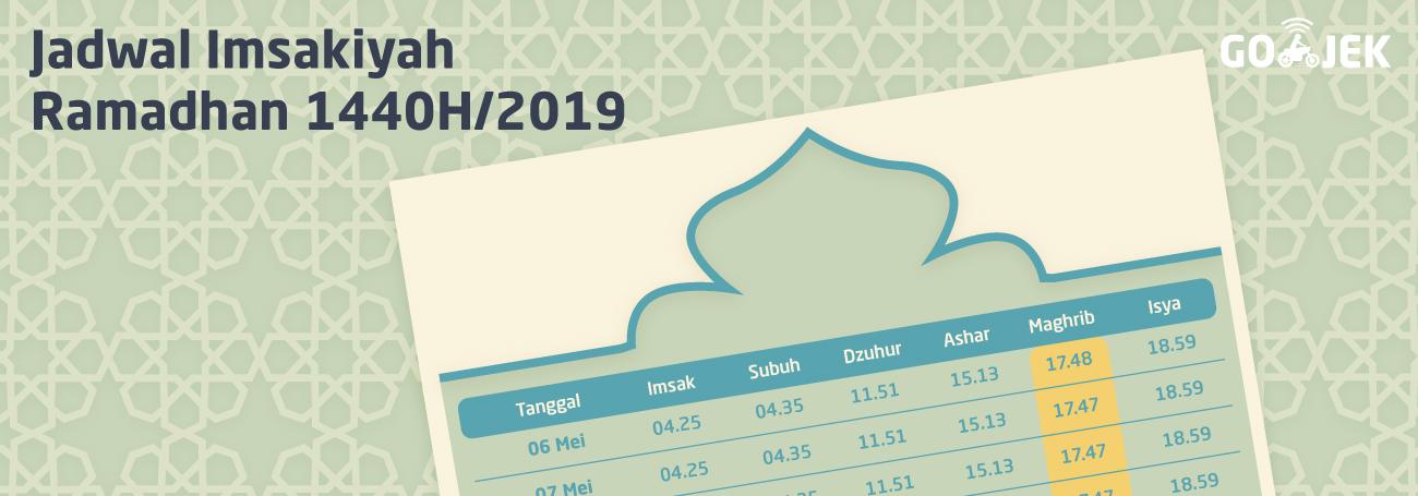 Jadwal Imsakiyah Ramadhan 1440H/2019